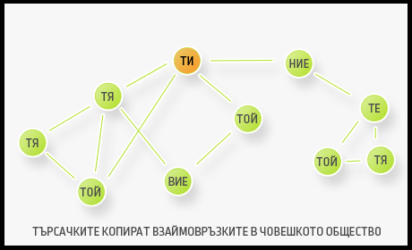 link-connections-ideamax