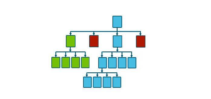 Информационна архитектура на сайт
