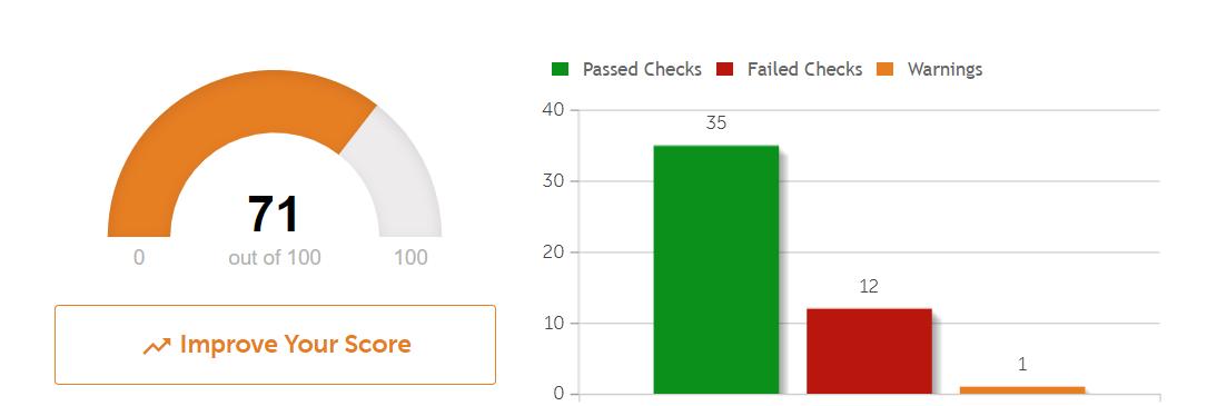 Изчисляване на SEO оценка от инструменти